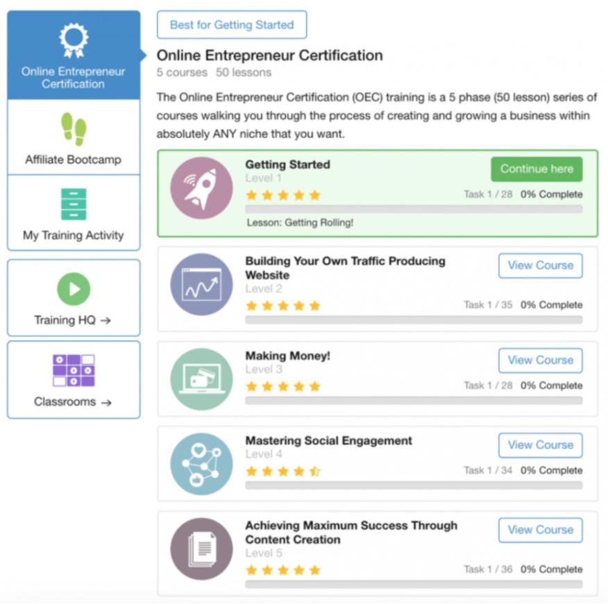 Wealthy Affiliate - Online Entrepreneur Training